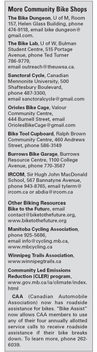 bike resources